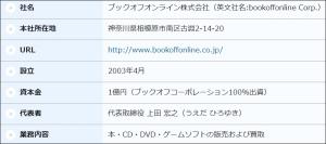 ブックオフオンライン株式会社